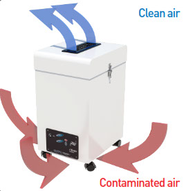 bh-airflow